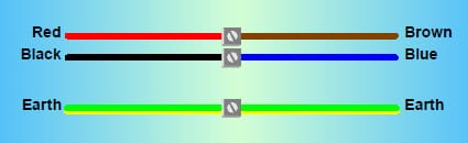 Astounding Trailer Wiring Color Code Uk Basic Electronics Wiring Diagram Wiring Cloud Monangrecoveryedborg