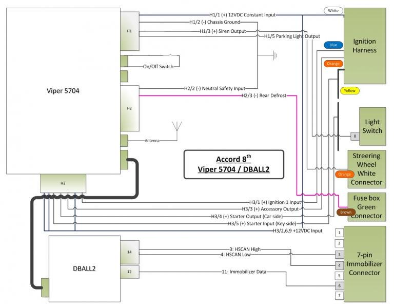 NH_2608] Remote Start Wiring Diagram On Dball2 Viper Remote Start Wiring  Schematic WiringWww Mohammedshrine Librar Wiring 101