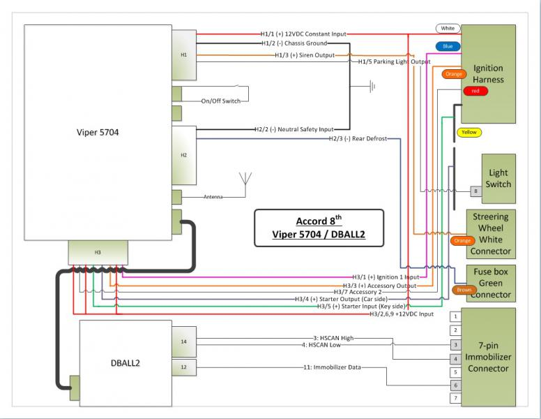 DIAGRAM] Viper 5704v Remote Start Diagram FULL Version HD Quality Start  Diagram - HUMANENERGYANALYSISDIAGRAM.GABRIELEROSSI.ITGabriele Rossi