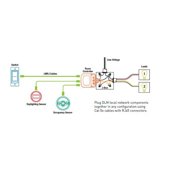 Cool Wattstopper Dlm Wiring Diagram Wiring Cloud Waroletkolfr09Org