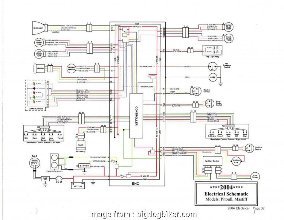 DN_6044] 2003 Big Dog Chopper Wiring Diagram Wiring DiagramRatag Hist Greas Estep Spoat Majo Hylec Vish Push Rine Tixat Mohammedshrine  Librar Wiring 101