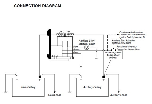 [DIAGRAM_1CA]  CG_6191] Van Wiring Diagram Together With Fleetwood Pace Arrow Battery  Wiring Free Diagram | 1991 Pace Arrow Motorhome Battery Wiring Diagram |  | ultr.menia.bupi.attr.elinu.syny.pap.mohammedshrine.org