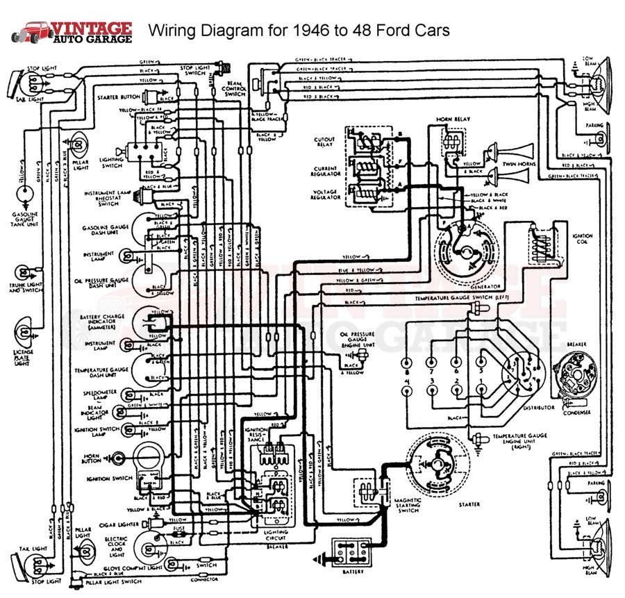 yv_5995] 1946 ford car wiring diagram free diagram  minaga xolia sand impa taliz greas benkeme mohammedshrine librar wiring 101