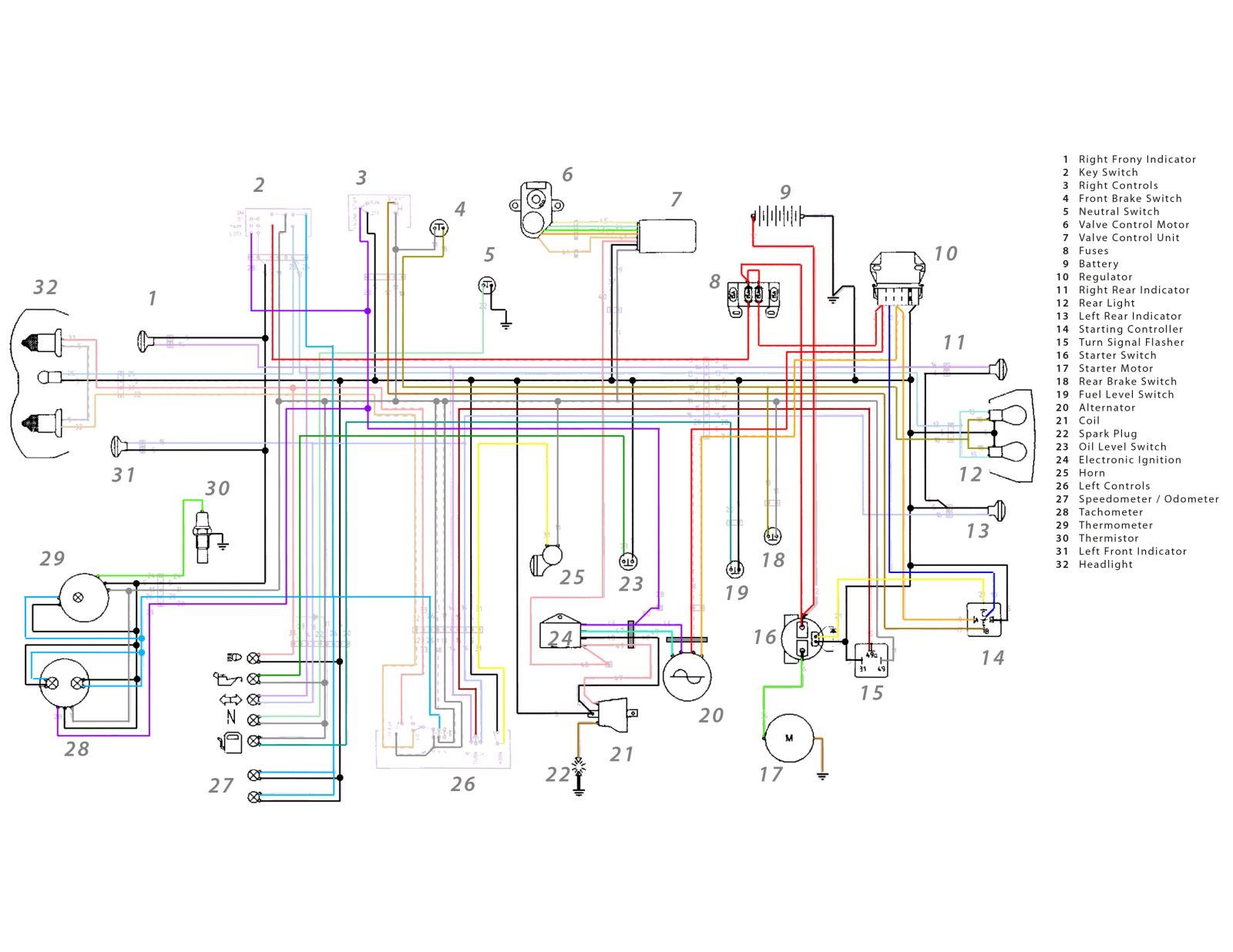 MV_2097] Aprilia Ac Wiring Diagrams Schematic WiringOphen Greas Flui Itis Wida Scoba Bocep Mohammedshrine Librar Wiring 101