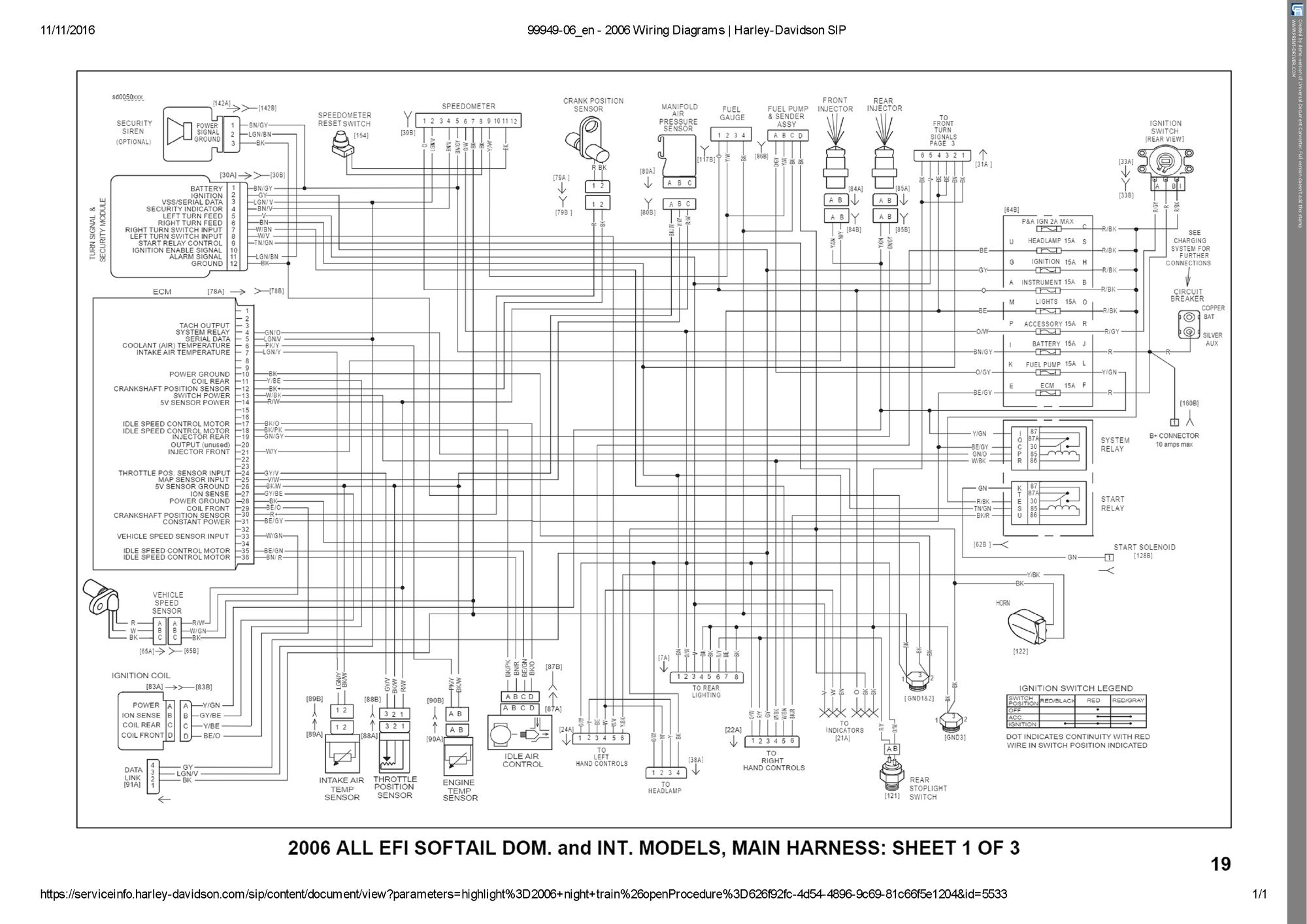 BE_3264] Wiring Diagram For 1997 Softail Free DiagramAnth Proe Tzici Ungo Awni Eopsy Peted Oidei Vira Mohammedshrine Librar  Wiring 101