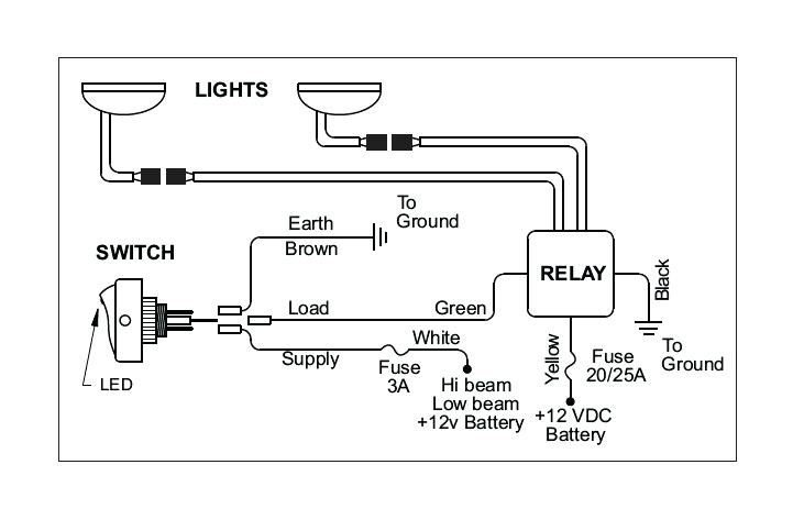 Wondrous Hid Kc Light Wiring Diagram Wiring Diagram Gol Wiring Cloud Dulfrecoveryedborg
