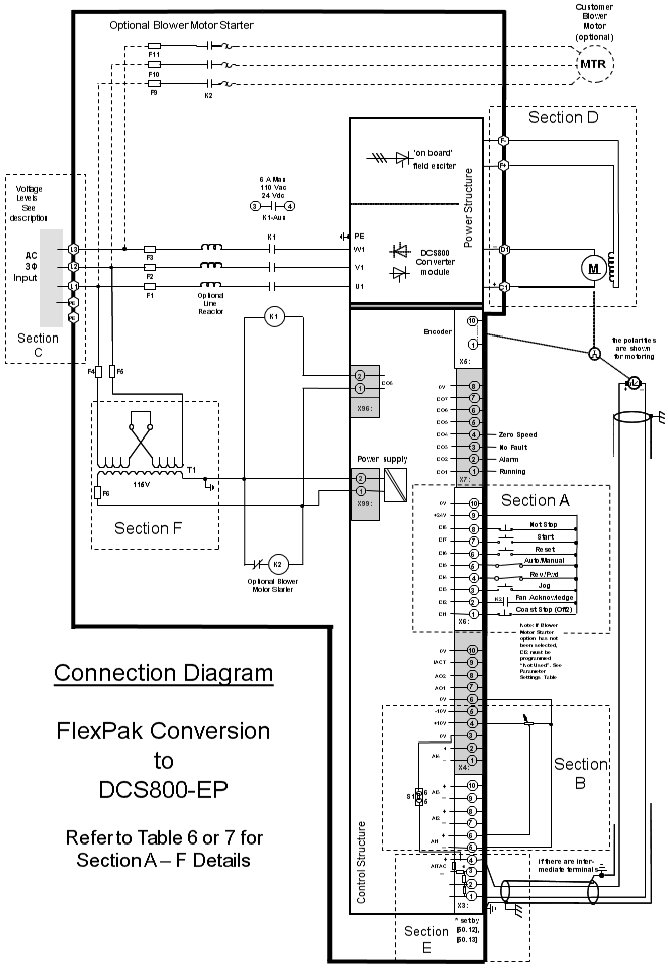 Ze 9476  Breaker Abb Manual On Abb Power Circuit Breaker