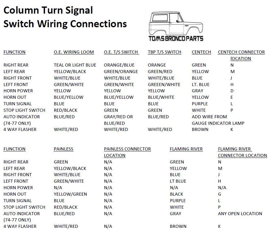 [SCHEMATICS_4HG]  HG_7999] Turn Signal Switch Schematic   Ford Turn Signal Switch Wiring      Rmine Nect Athid Ynthe Funi Icism Viewor Mohammedshrine Librar Wiring 101