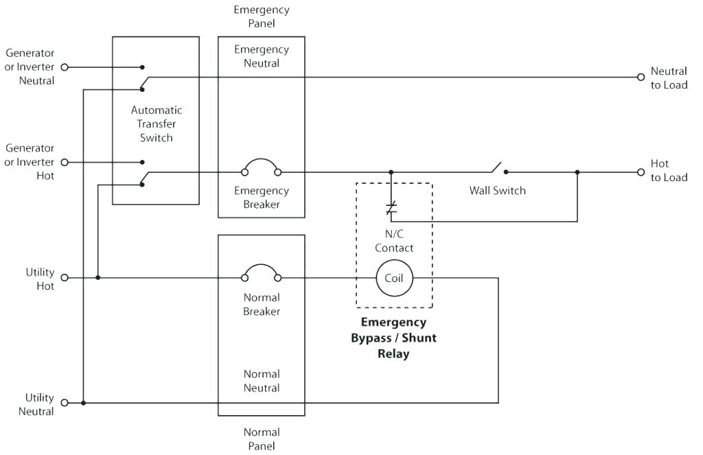 Siemens Shunt Trip Breaker Wiring Diagram from static-assets.imageservice.cloud