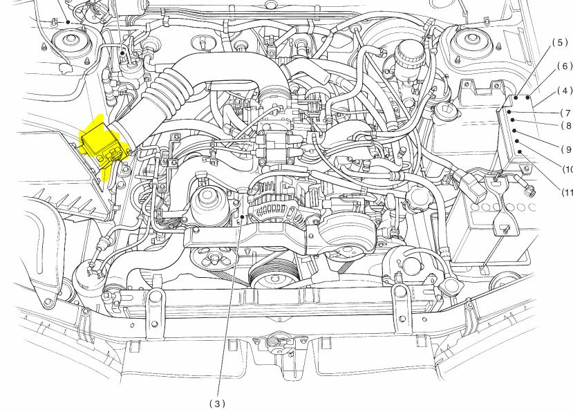 2002 Subaru Outback Engine Diagram Carolina Skiff Wiring Schematics Audi A3 Yenpancane Jeanjaures37 Fr