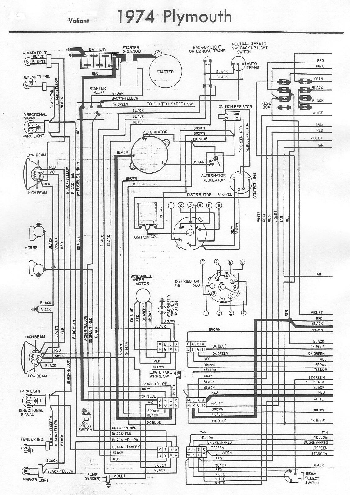 ED_8570] 1973 Dodge Dart Wiring Harness Wiring DiagramSand Pap Hendil Mohammedshrine Librar Wiring 101