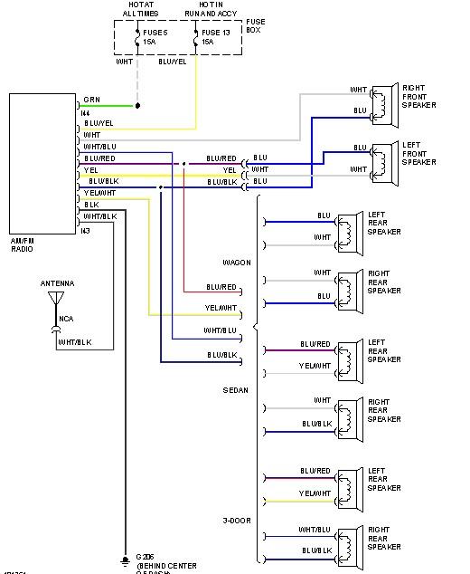 2001 Subaru Wiring Diagram Wiring Diagram Stem Network Stem Network Networkantidiscriminazione It