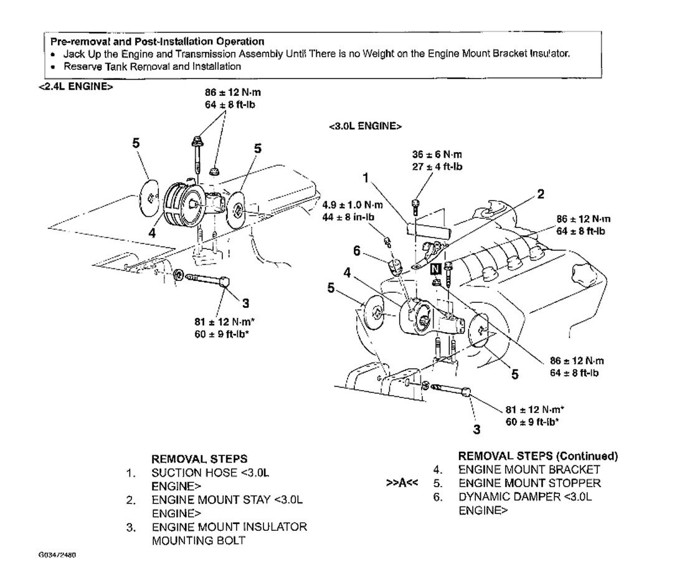 Outstanding 2004 Mitsubishi Eclipse Engine Mounts Transmission Mount Specs Wiring Cloud Rdonaheevemohammedshrineorg
