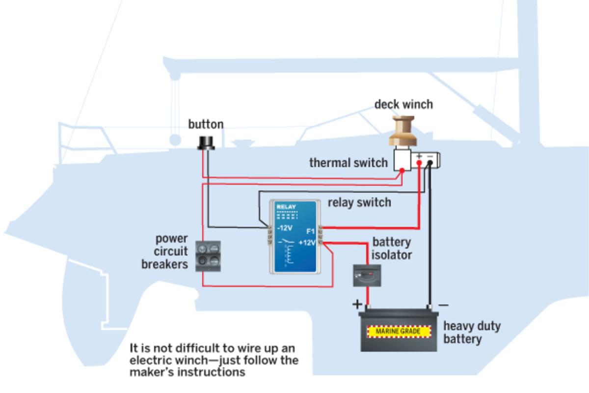 Brilliant Lewmar Electric Winch Wiring Diagram Wiring Diagram Libraries Wiring Cloud Inklaidewilluminateatxorg