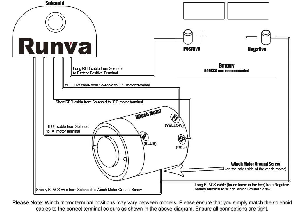 Wiring Diagram Electric Winch