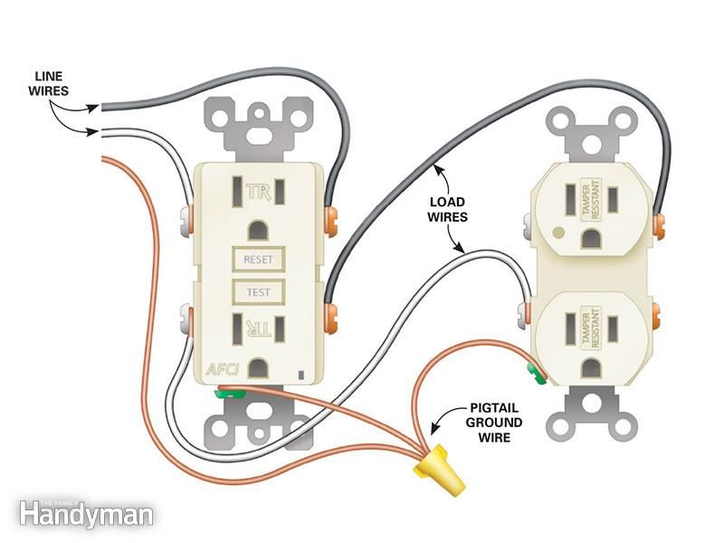 Peachy How To Install Electrical Outlets In The Kitchen Home Improvement Wiring Cloud Biosomenaidewilluminateatxorg