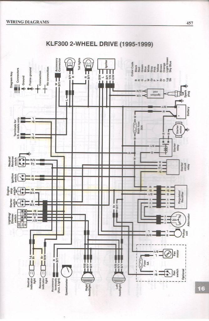 BG_2536] Kawasaki 300 Wiring Diagram Free DiagramKargi Lexor Sand Ophag Greas Benkeme Mohammedshrine Librar Wiring 101