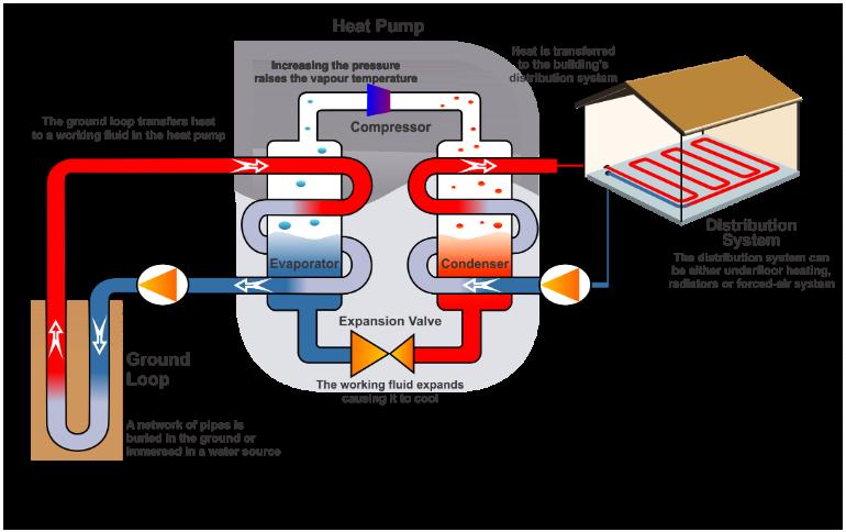 Superb Ground Source Heat Pump Wiring Diagram General Wiring Diagram Data Wiring Cloud Hemtshollocom