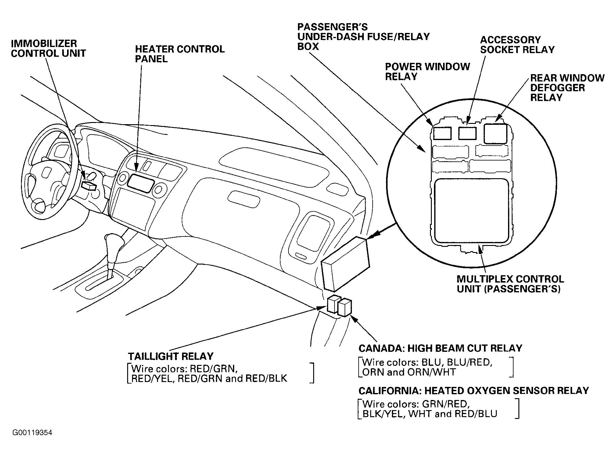 Incredible 1998 Honda Civic Engine Diagram Basic Electronics Wiring Diagram Wiring Cloud Onicaalyptbenolwigegmohammedshrineorg