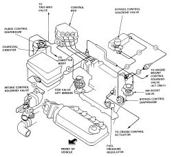 94 honda prelude engine diagram - wiring diagram dat crop-select-a -  crop-select-a.tenutaborgolano.it  tenutaborgolano.it
