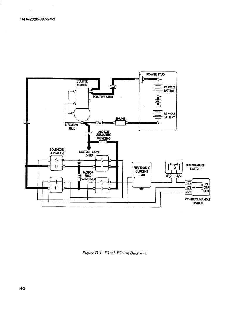 Tremendous 12 Volt Wiring Diagram For Winch Wiring Diagram Library Wiring Cloud Inklaidewilluminateatxorg