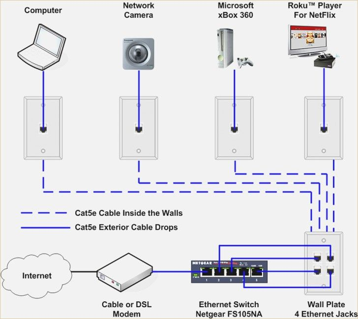 cat 5 telephone wiring diagram ld 7298  cable with ethernet cat5 phone wiring diagram free diagram  ethernet cat5 phone wiring diagram