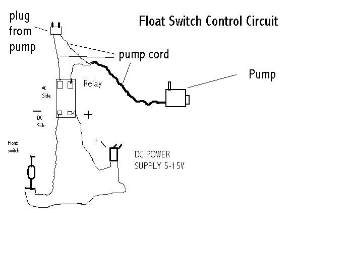 diagram of a float switch schematic level switch diagram e1 wiring diagram  level switch diagram e1 wiring diagram