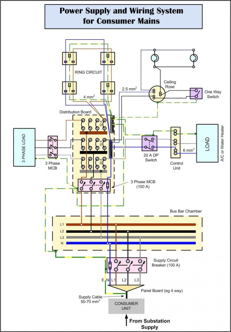 Basic House Wiring Diagram South Africa