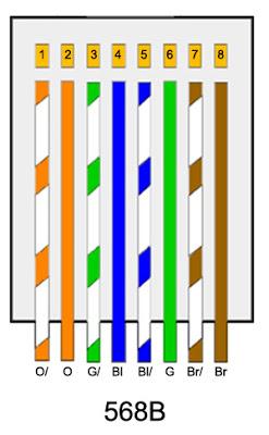 Rw 2679 Ieee 568b Wiring Diagram Schematic Wiring