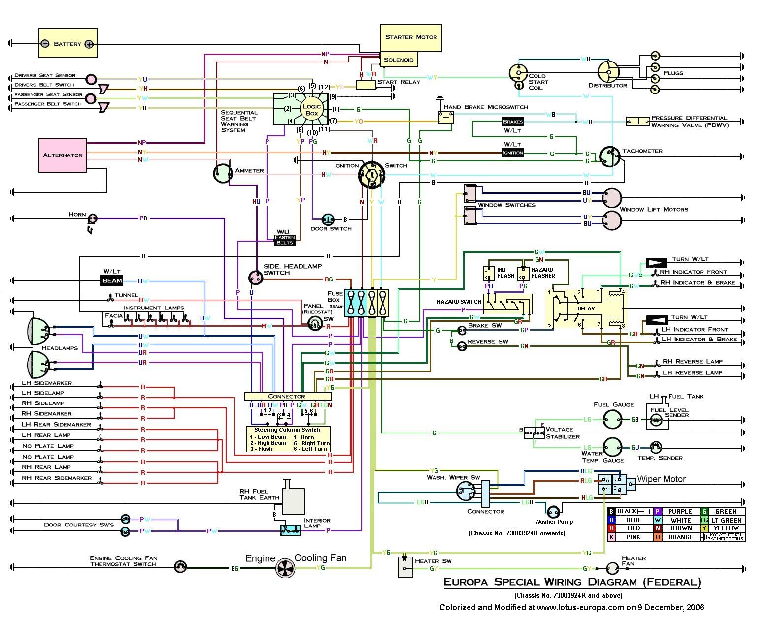 jvc car stereo wiring harness jvc kd radio wiring harness diagram wiring diagram data  jvc kd radio wiring harness diagram