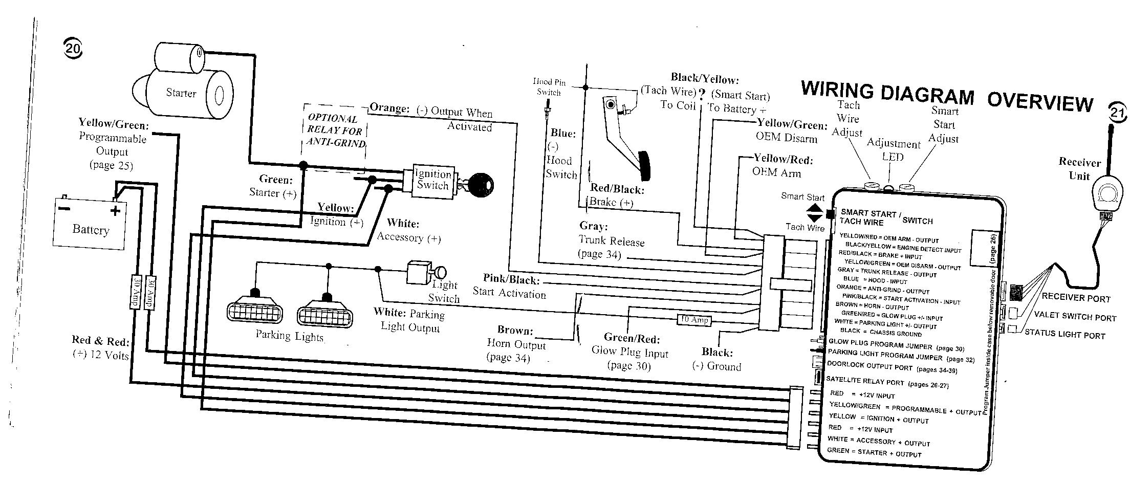 zm_2513] vehicle alarm wiring diagram wiring diagram  eumqu embo vish ungo sapebe mohammedshrine librar wiring 101