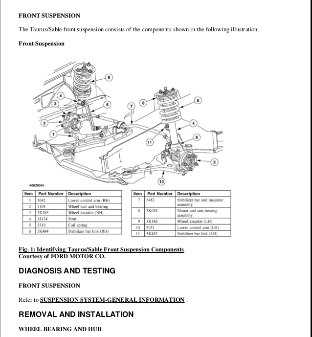 2004 Ford Taurus Engine Diagram 1994 Ford Explorer Fuse Box Location 1990 300zx Yenpancane Jeanjaures37 Fr