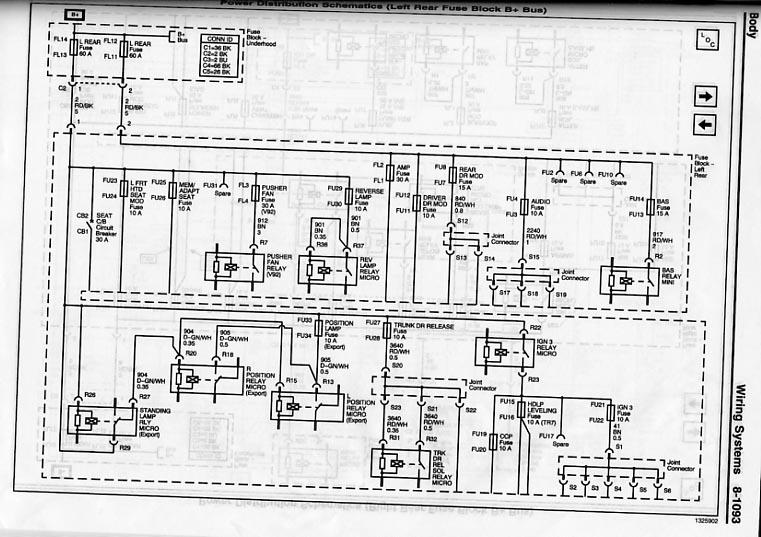 Astonishing Cts V Wiring Diagram Wiring Diagram Database Wiring Cloud Hisonepsysticxongrecoveryedborg