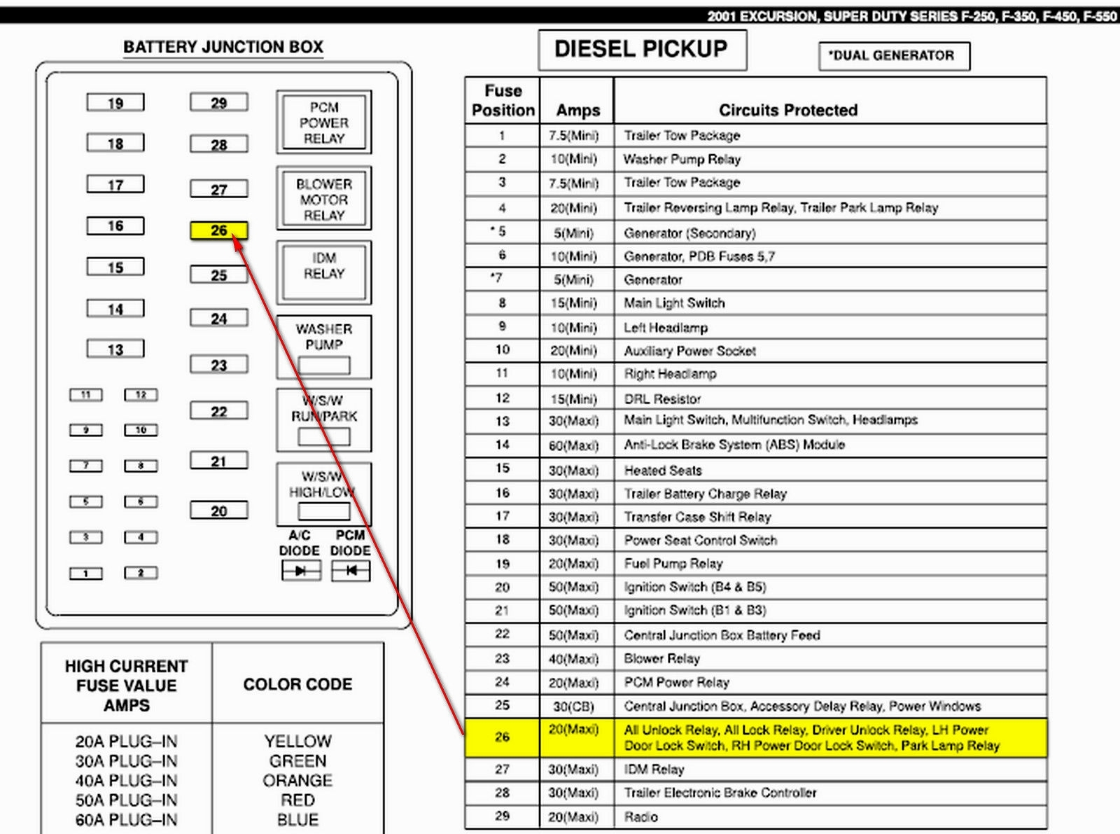 2001 Ford F 250 Fuse Panel Diagram - Ac Motor Wiring Diagram 480 Vac for Wiring  Diagram SchematicsWiring Diagram Schematics
