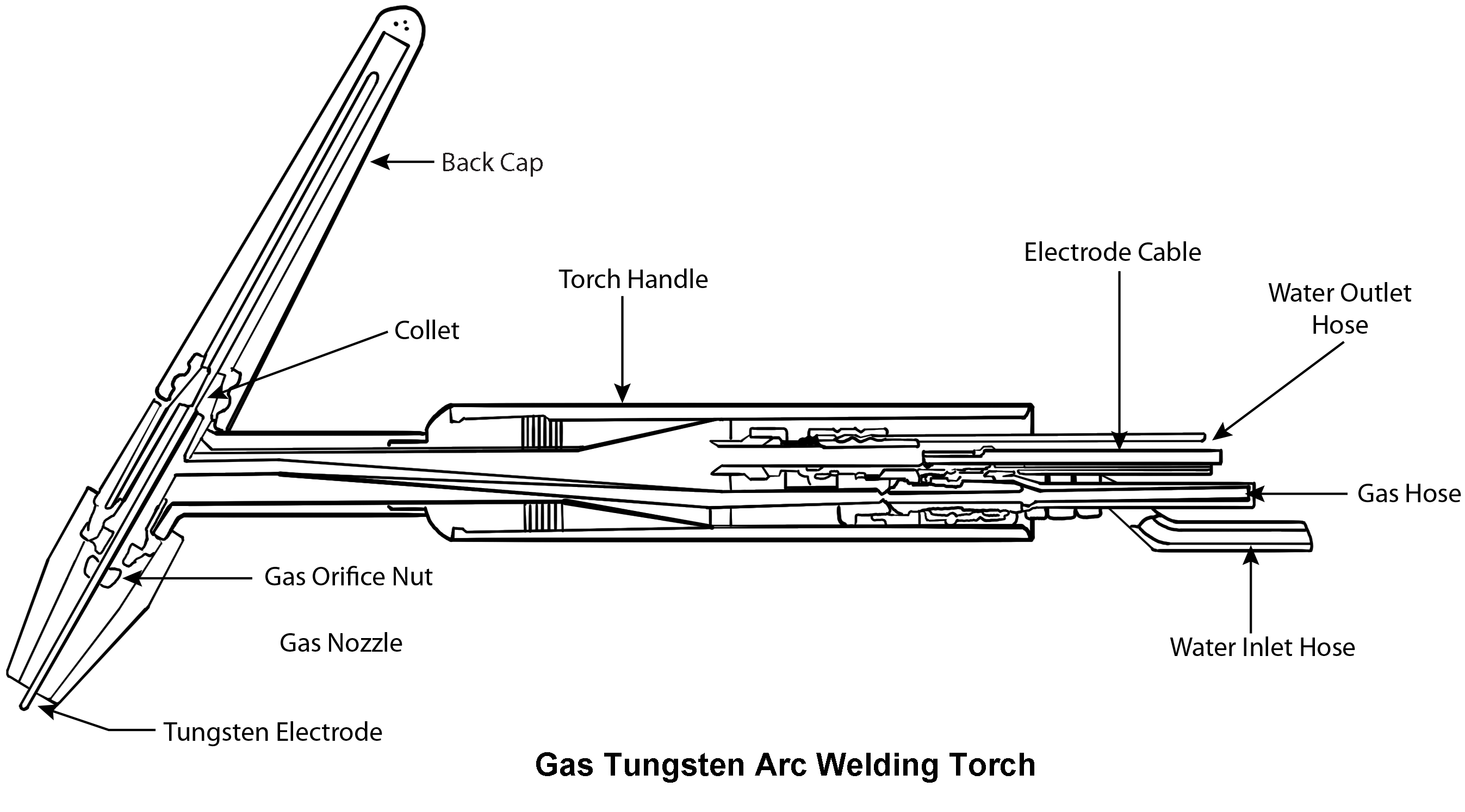 Xo 7872  Tig Welding Torch Diagram Schematic Wiring