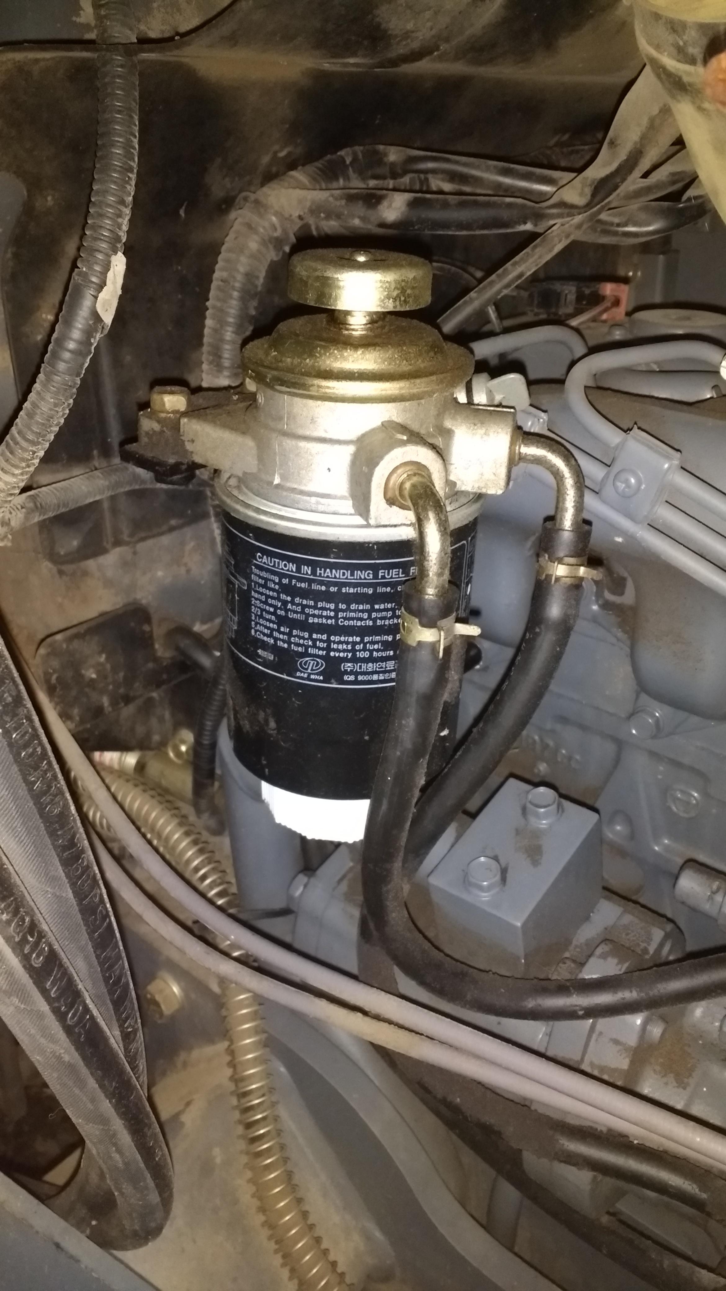 [DIAGRAM_5UK]  XX_6728] Dixie Chopper Fuel Filter Download Diagram | Trs21 Snowblower Parts Fuel Filter |  | Dome Subc Oper Lite Pap Mohammedshrine Librar Wiring 101