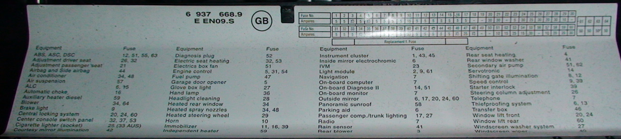 2002 Bmw X5 Fuse Box Diagram Wiring Diagram Wait Data A Wait Data A Disnar It