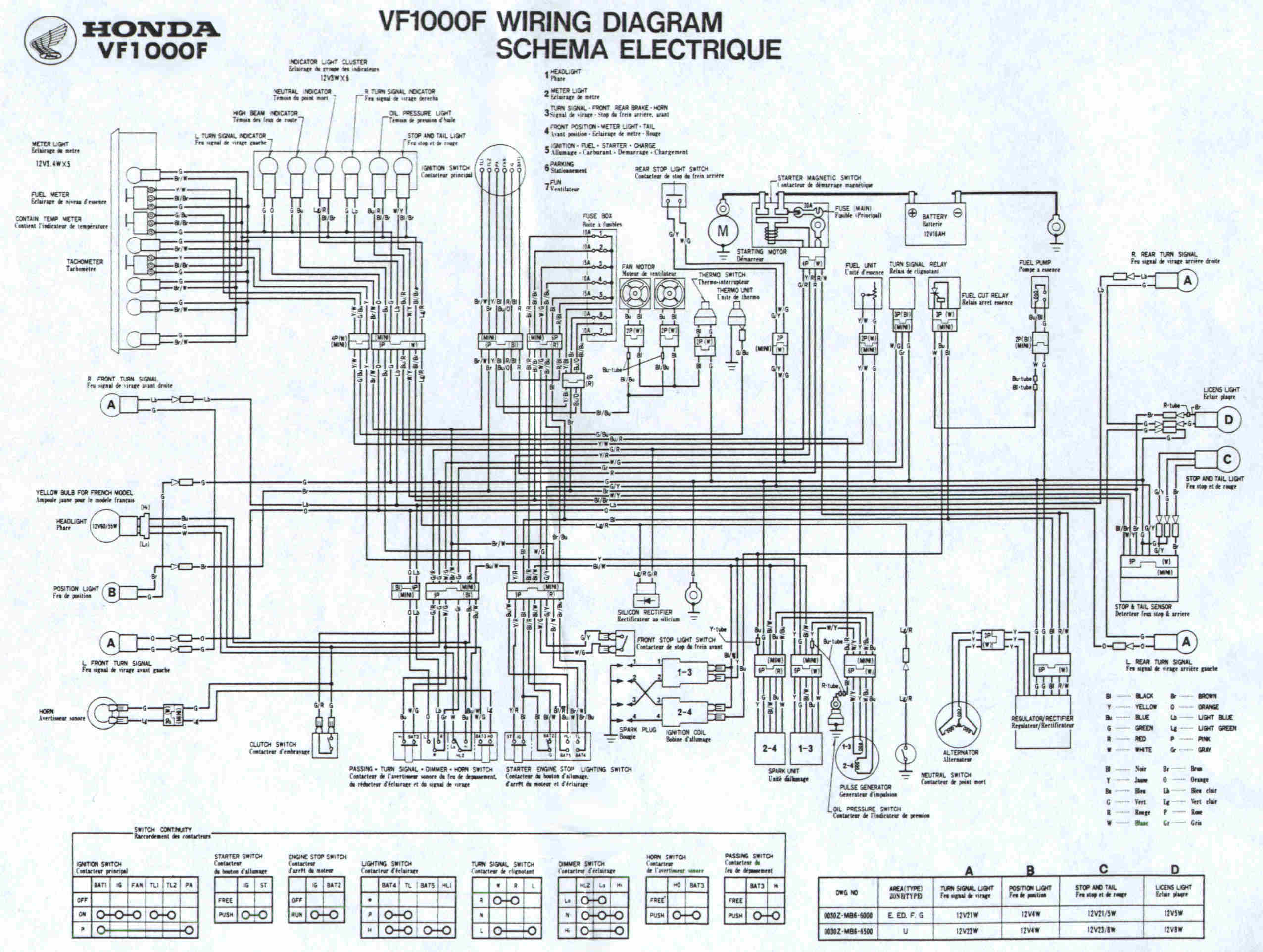 Xr650l Wiring Diagram 2005 - 91 Bmw 525i Rear Wiring Diagram -  yamaha-phazer.ab14.jeanjaures37.frWiring Diagram