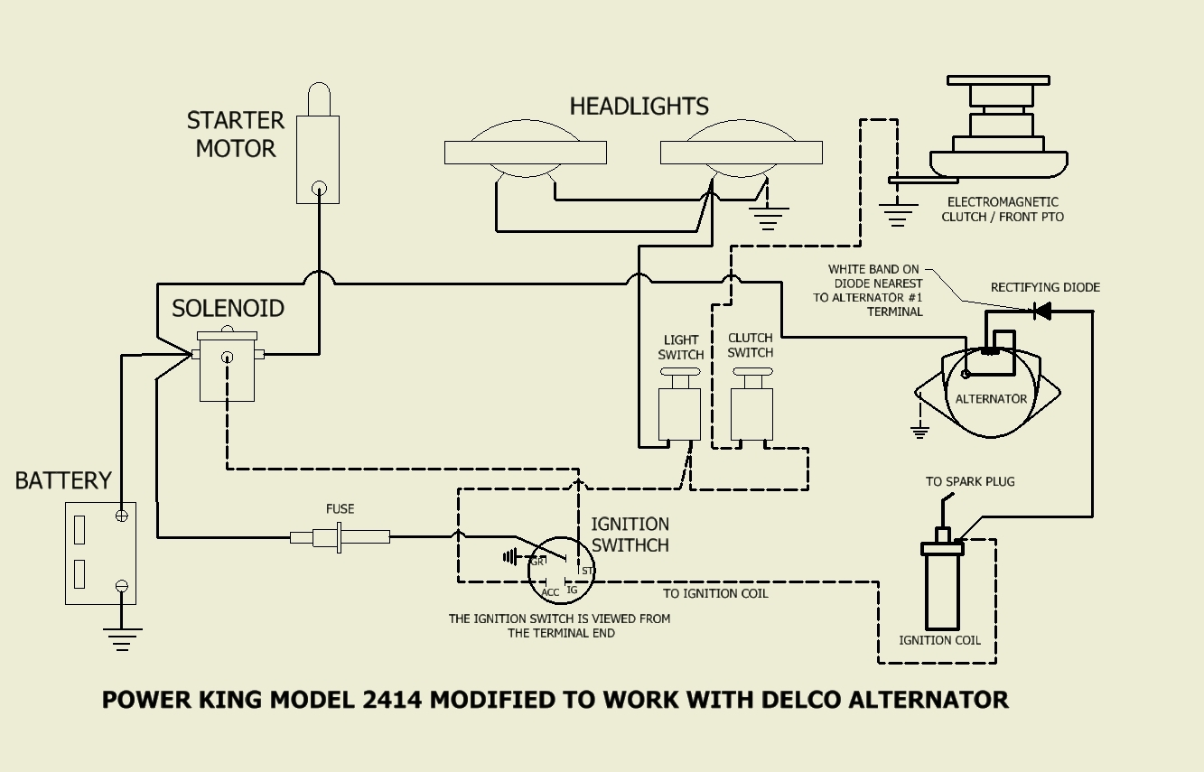 Admirable New Holland 3930 Wiring Diagram Basic Electronics Wiring Diagram Wiring Cloud Picalendutblikvittorg
