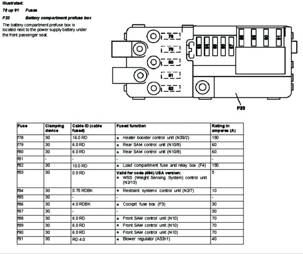 2001 Mercedes C320 Fuse Box Diagram Chinese 4 Wheeler Fuel Filter Astrany Honda Yenpancane Jeanjaures37 Fr