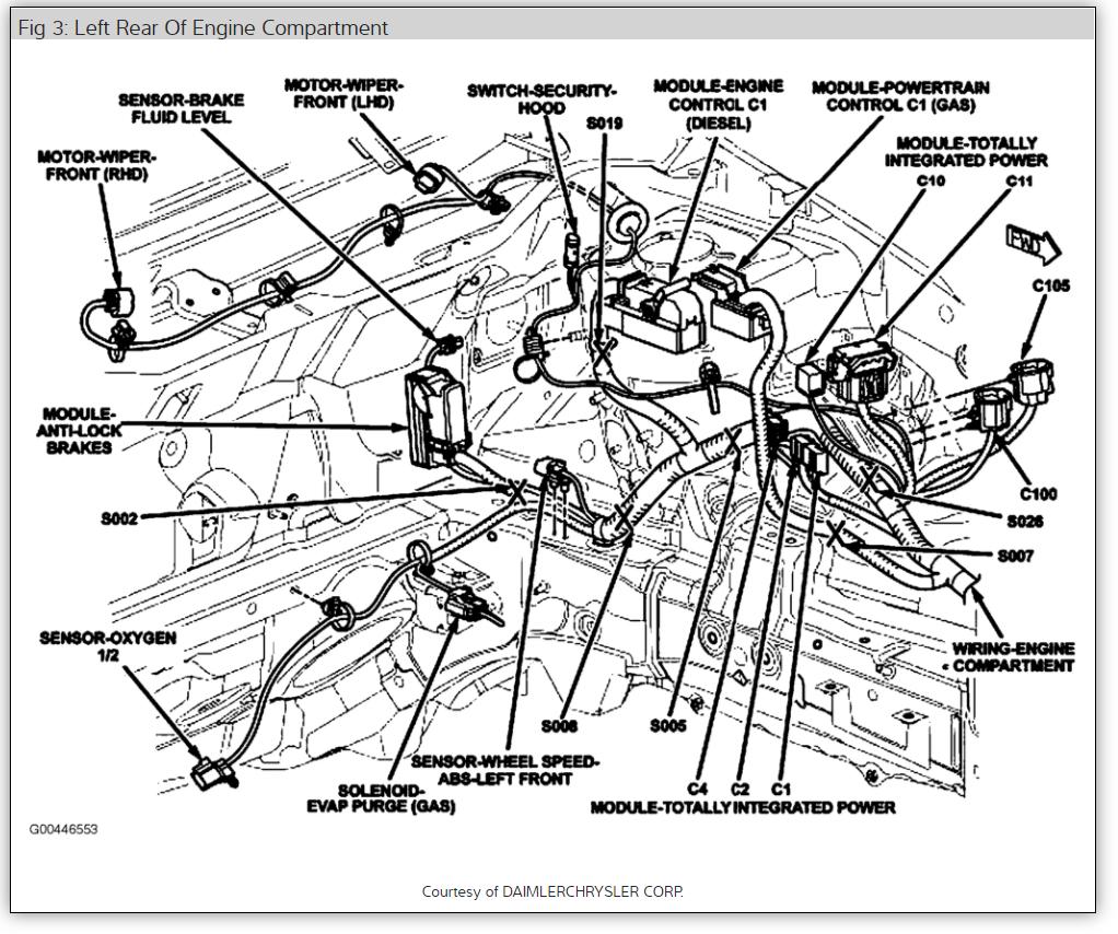 2010 Dodge Caliber Headlight Wiring Diagram