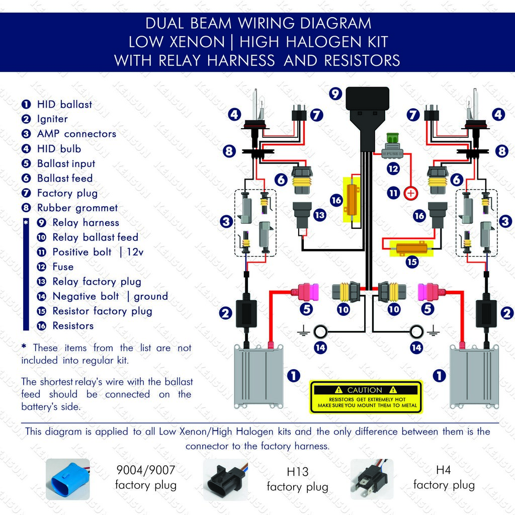 Remarkable 9006 Bulb Wiring Diagram Further Headlight Relay Wiring Diagram On Wiring Cloud Onicaxeromohammedshrineorg