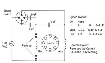 Brilliant Ceiling Fan Switches 3 Speed Basic Electronics Wiring Diagram Wiring Cloud Licukaidewilluminateatxorg