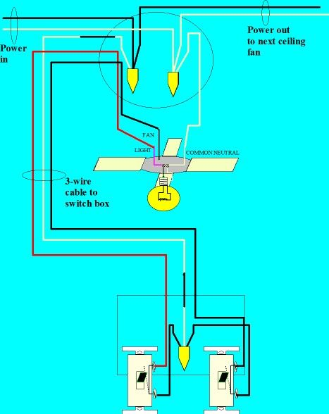 Excellent How To Wire A Ceiling Fan For Separate Control Fo The Fan And The Wiring Cloud Vieworaidewilluminateatxorg