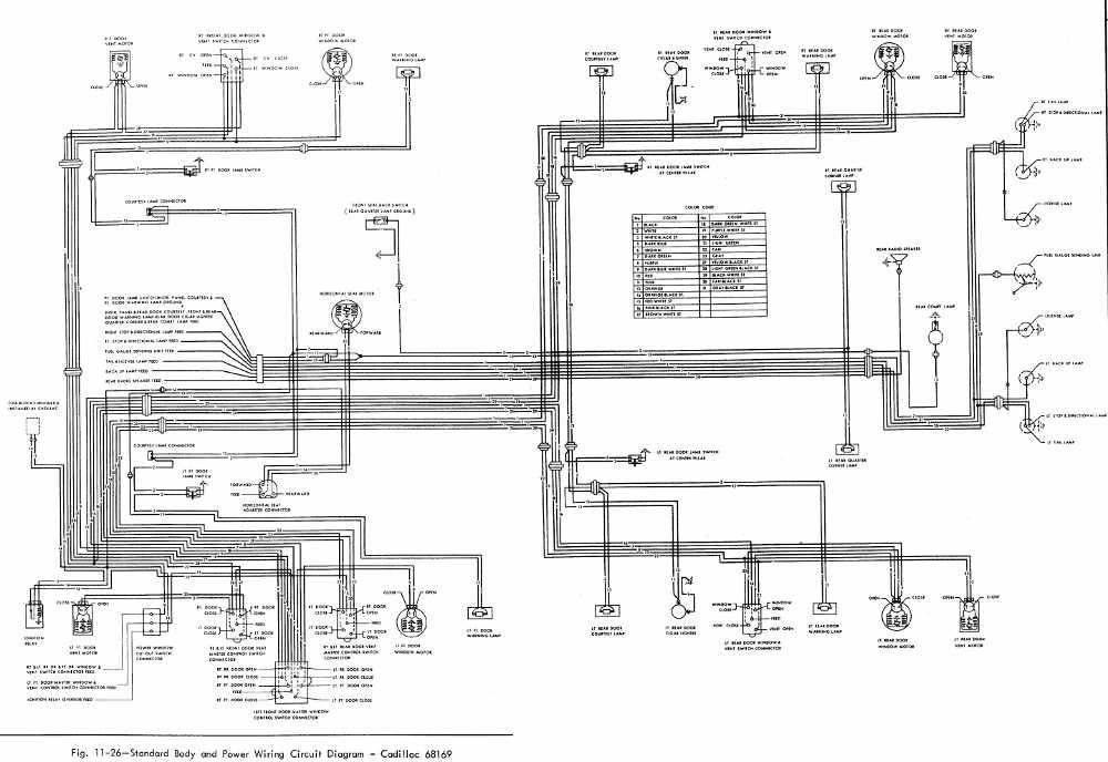 [DIAGRAM_5UK]  RW_3212] 1966 Cadillac Coupe Deville Wiring Diagram Free Diagram | 1966 Cadillac Deville Wiring Diagram |  | Remca Sarc Mous Lectr Ical Perm Sple Hendil Mohammedshrine Librar Wiring 101