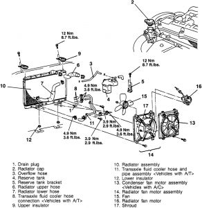 Tremendous 2000 Oldsmobile Silhouette Heater Hose Diagram How To Replace Wiring Cloud Hemtegremohammedshrineorg