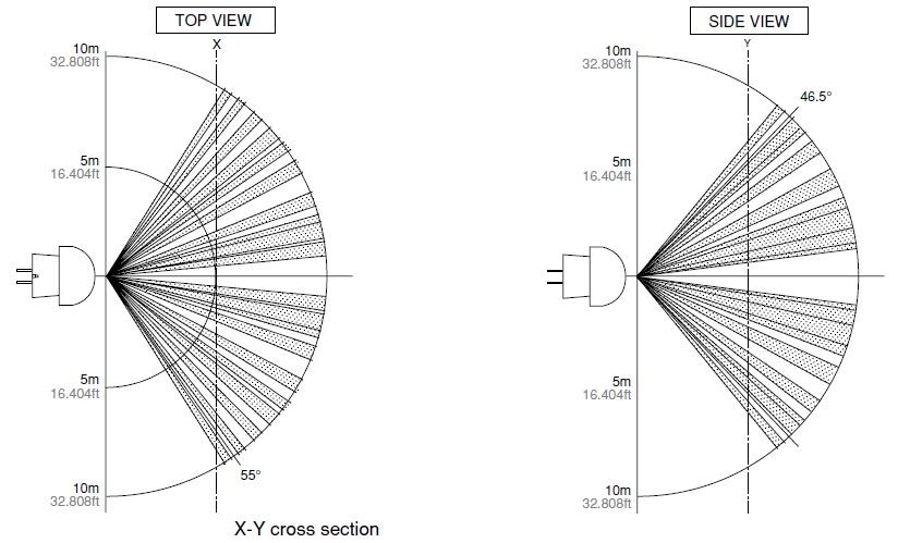 Sensational Analog Camera Wiring Diagram Auto Electrical Wiring Diagram Wiring Cloud Staixaidewilluminateatxorg