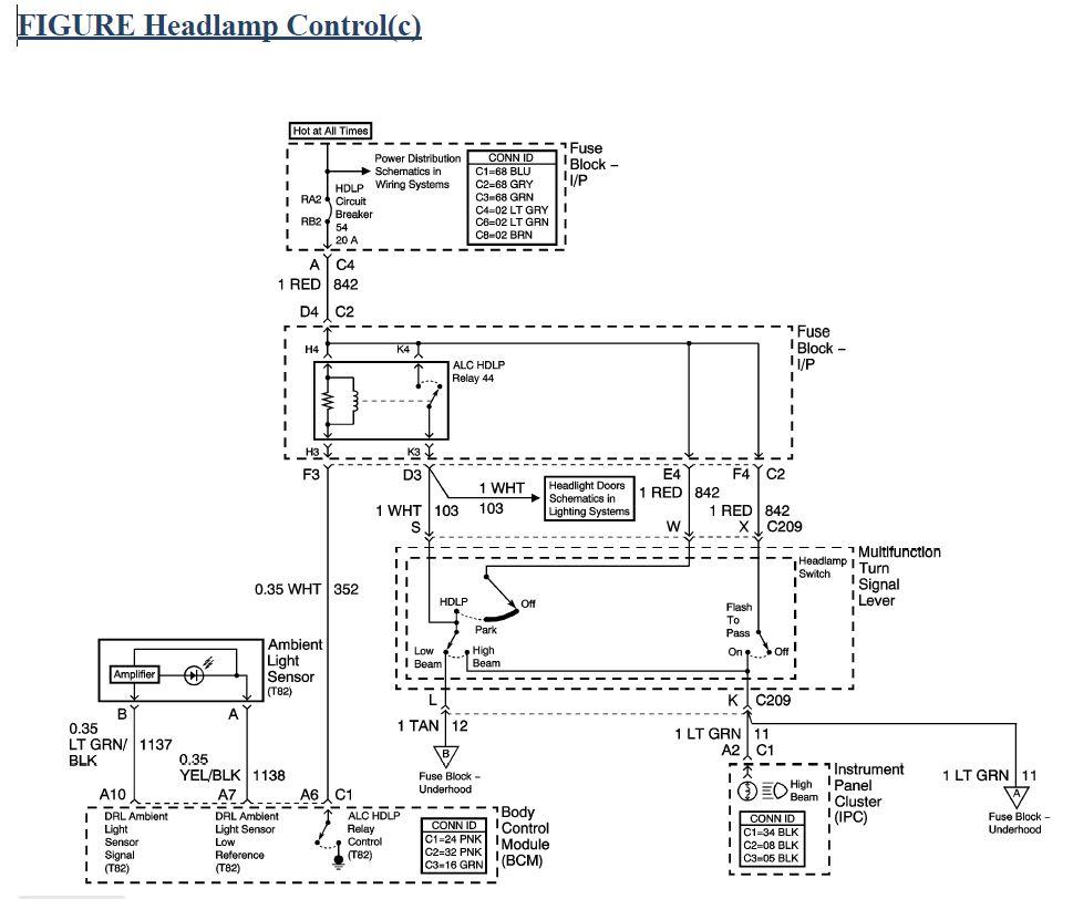 1985 Chevy G30 Wiring Diagram - Settings Wiring Diagram law-tabs -  law-tabs.syrhortaleza.es | Chevrolet G30 Wiring Diagram |  | syrhortaleza.es