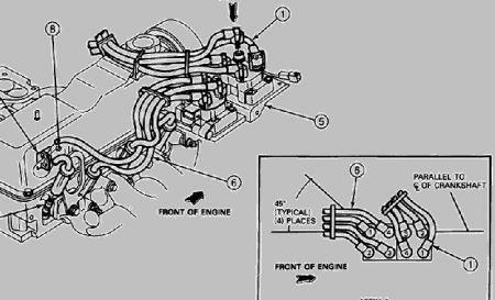 Astonishing 94 Ford Ranger Spark Plug Wiring Diagram Wiring Diagram Wiring Cloud Histehirlexornumapkesianilluminateatxorg