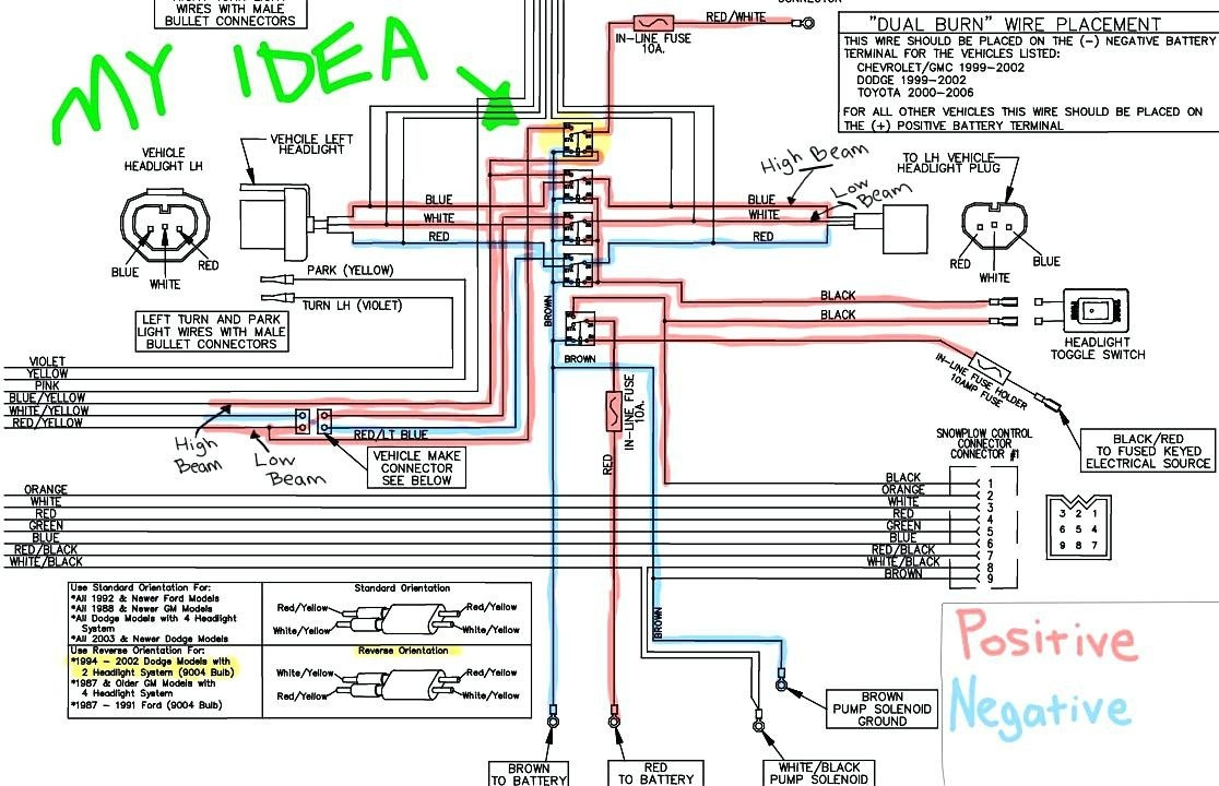 Ex 80 Wiring Diagram Snowdogg - wiring diagrams schematicswiring diagrams schematics - vanriet-advocaten.nl